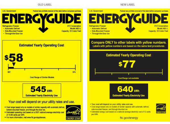 Buying An Energy Efficienct Refrigerator Or Water Heater